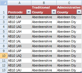 Postcodes to County Names Table | Single User Licence